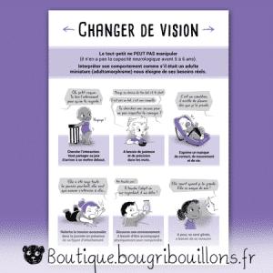 Changer de vision - L'adultomorphisme - Affiche Bougribouillons Petite enfance