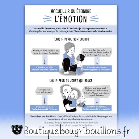 Accueillir ou éteindre l'émotion - Affiche Bougribouillons Petite enfance